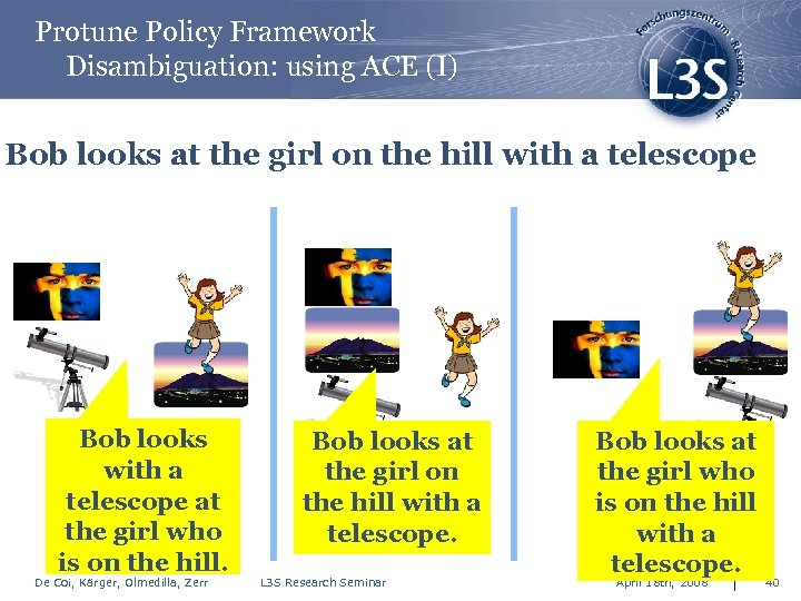 Protune Policy Framework Disambiguation: using ACE (I) Bob looks at the girl on the