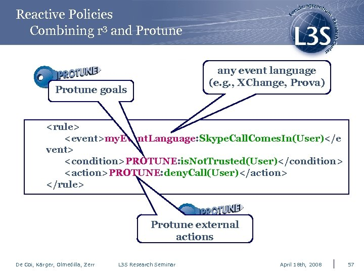 Reactive Policies Combining r 3 and Protune any event language (e. g. , XChange,