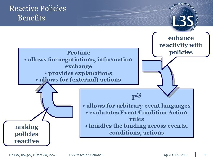 Reactive Policies Benefits Protune • allows for negotiations, information exchange • provides explanations •