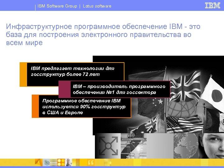 IBM Software Group | Lotus software Инфраструктурное программное обеспечение IBM - это база для