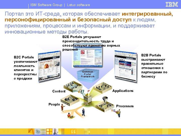 IBM Software Group | Lotus software Портал это ИТ-среда, которая обеспечивает интегрированный, персонофицированный и