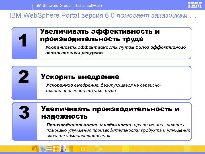 IBM Software Group | Lotus software IBM Web. Sphere Portal версия 6. 0 помогает