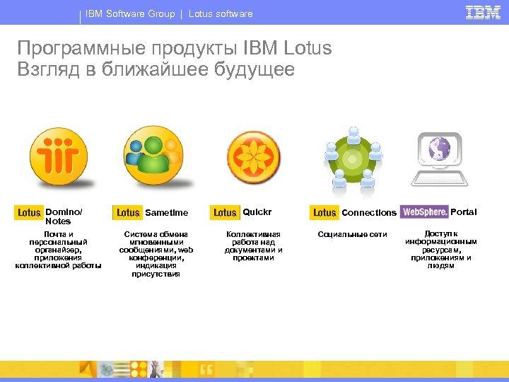 IBM Software Group | Lotus software Программные продукты IBM Lotus Взгляд в ближайшее будущее