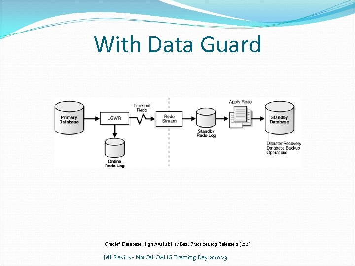 With Data Guard Oracle® Database High Availability Best Practices 10 g Release 2 (10.