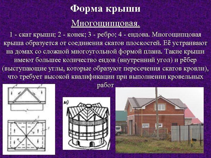 Форма крыши Многощипцовая. 1 - скат крыши; 2 - конек; 3 - ребро; 4