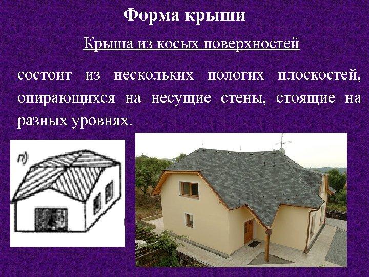 Форма крыши Крыша из косых поверхностей состоит из нескольких пологих плоскостей, опирающихся на несущие
