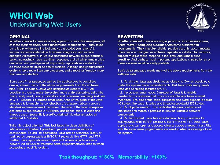 WHOI Web Understanding Web Users ORIGINAL REWRITTEN Whether intended to service a single person