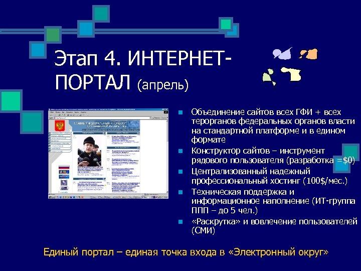 Этап 4. ИНТЕРНЕТПОРТАЛ (апрель) n n n Объединение сайтов всех ГФИ + всех терорганов