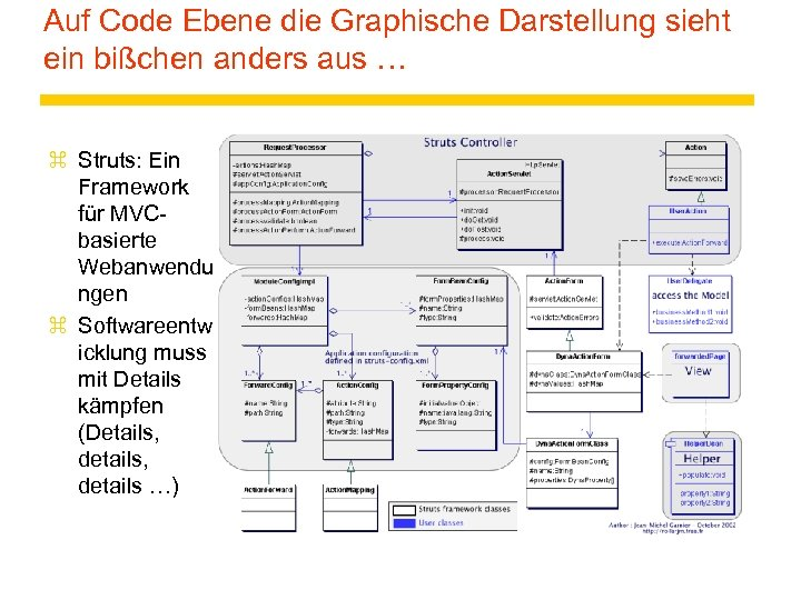 Auf Code Ebene die Graphische Darstellung sieht ein bißchen anders aus … z Struts: