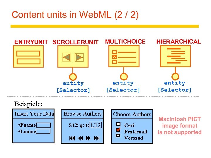 Content units in Web. ML (2 / 2) ENTRYUNIT SCROLLERUNIT entity [Selector] MULTICHOICE HIERARCHICAL