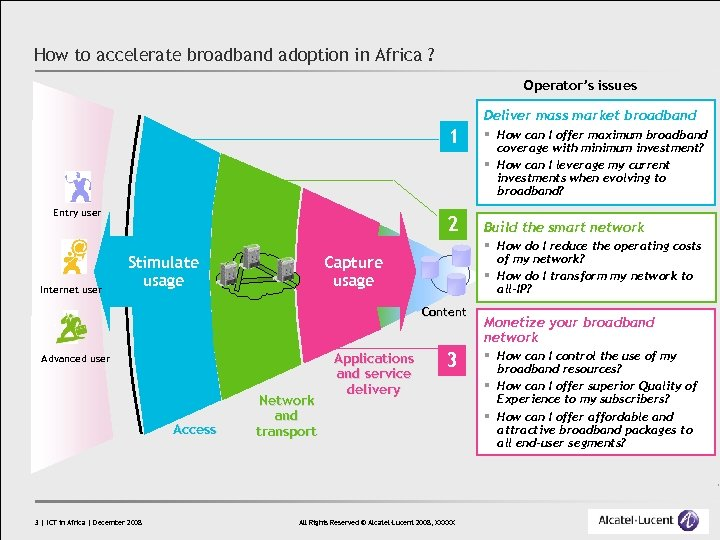 How to accelerate broadband adoption in Africa ? Operator's issues Deliver mass market broadband