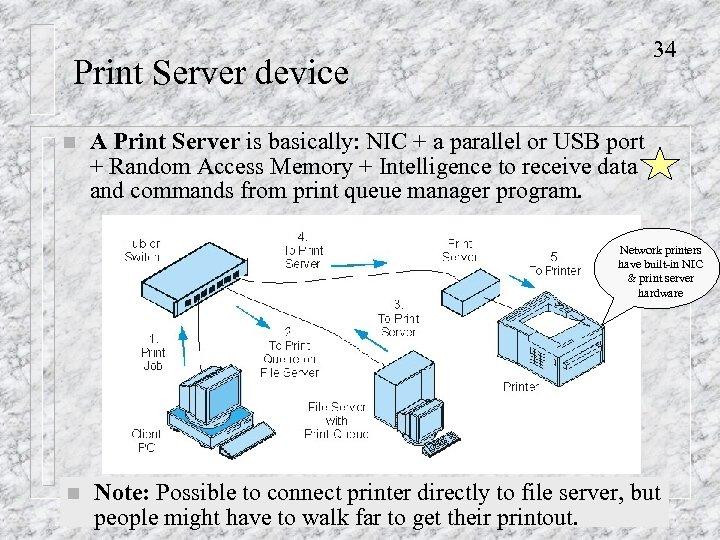 34 Print Server device n A Print Server is basically: NIC + a parallel