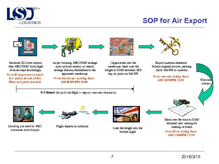 SOP for Air Export Received SLI from vendor, then MEC/XMN book flight from airways