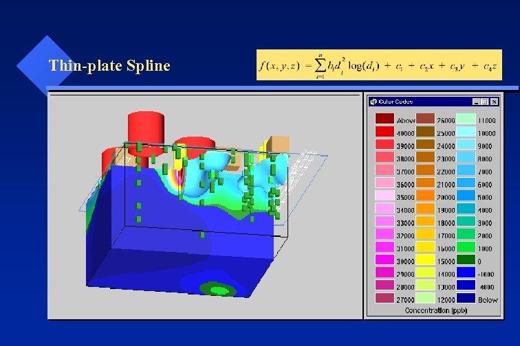 Thin-plate Spline