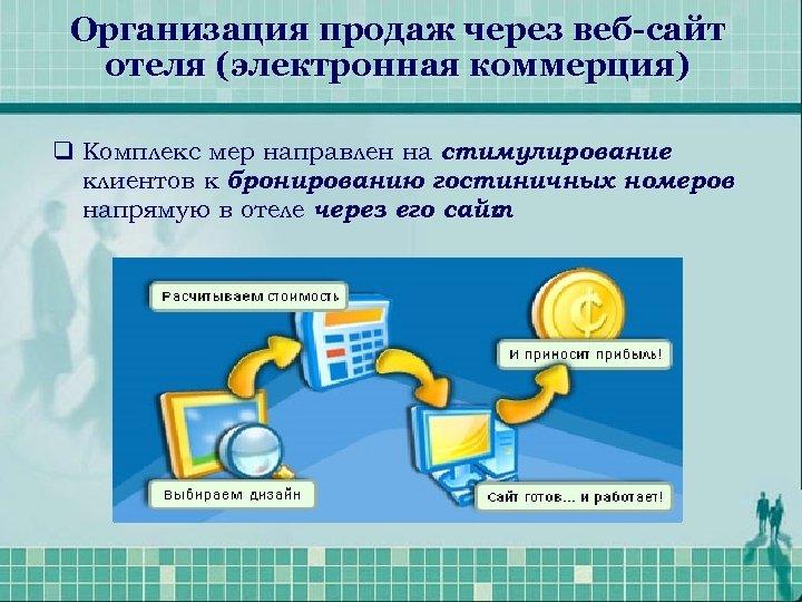 Организация продаж через веб-сайт отеля (электронная коммерция) q Комплекс мер направлен на стимулирование клиентов