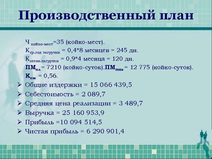 Производственный план Ч койко-мест=35 (койко-мест). Кср. год загрузки = 0, 4*8 месяцев = 245