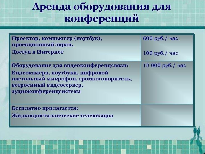 Аренда оборудования для конференций Проектор, компьютер (ноутбук), проекционный экран, Доступ в Интернет 600 руб.