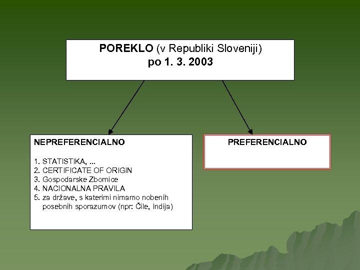 POREKLO (v Republiki Sloveniji) po 1. 3. 2003 NEPREFERENCIALNO 1. STATISTIKA, . . .