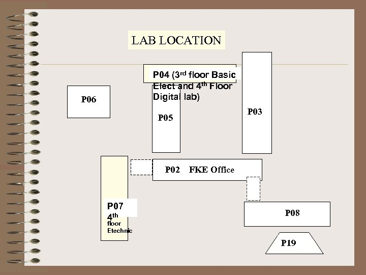 LAB LOCATION P 04 (3 rd floor Basic Elect and 4 th Floor Digital