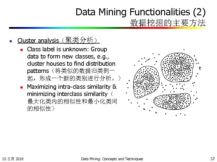 Data Mining Functionalities (2) 数据挖掘的主要方法 n Cluster analysis(聚类分析) n Class label is unknown: Group