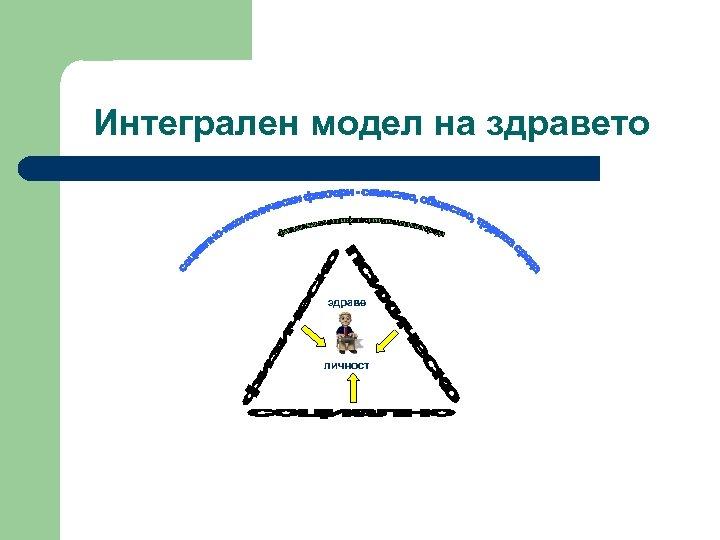 Интегрален модел на здравето здраве личност
