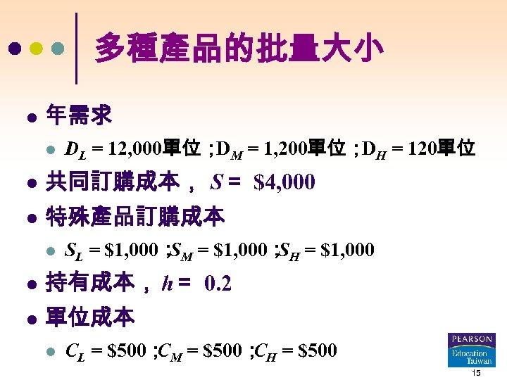 多種產品的批量大小 l 年需求 l DL = 12, 000單位; M = 1, 200單位; H =