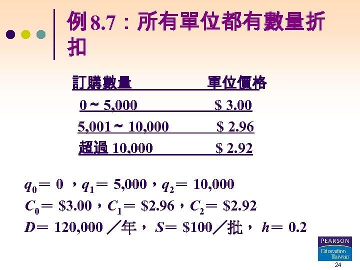 例 8. 7:所有單位都有數量折 扣 訂購數量     單位價格 0~ 5, 000      $ 3. 00 5, 001~ 10,
