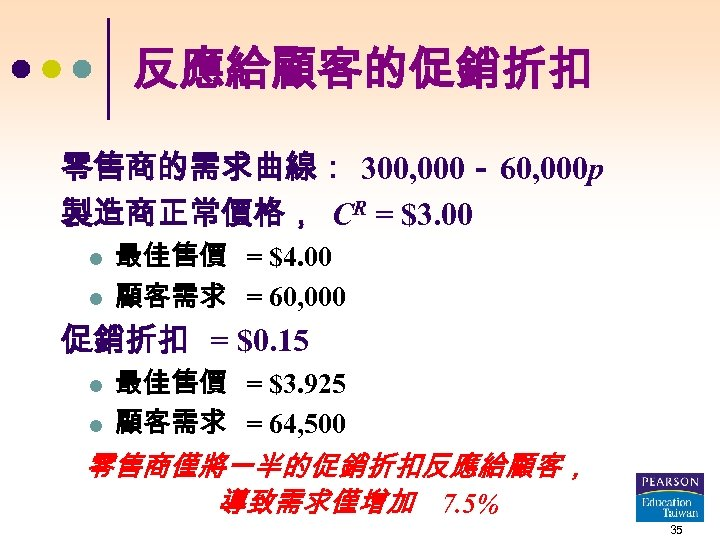 反應給顧客的促銷折扣 零售商的需求曲線: 300, 000- 60, 000 p 製造商正常價格, CR = $3. 00 l l