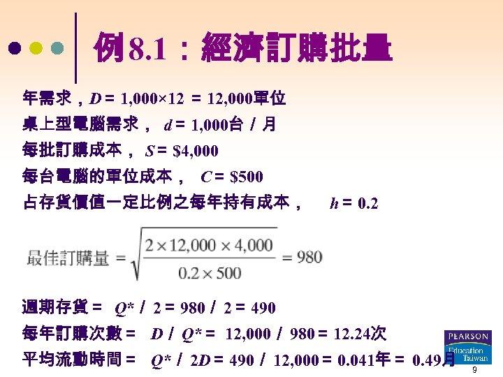 例 8. 1:經濟訂購批量 年需求,D= 1, 000× 12 = 12, 000單位 桌上型電腦需求, d= 1, 000台/月