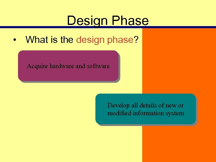 Design Phase • What is the design phase? Acquire hardware and software Develop all