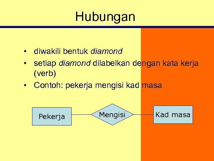 Hubungan • diwakili bentuk diamond • setiap diamond dilabelkan dengan kata kerja (verb) •