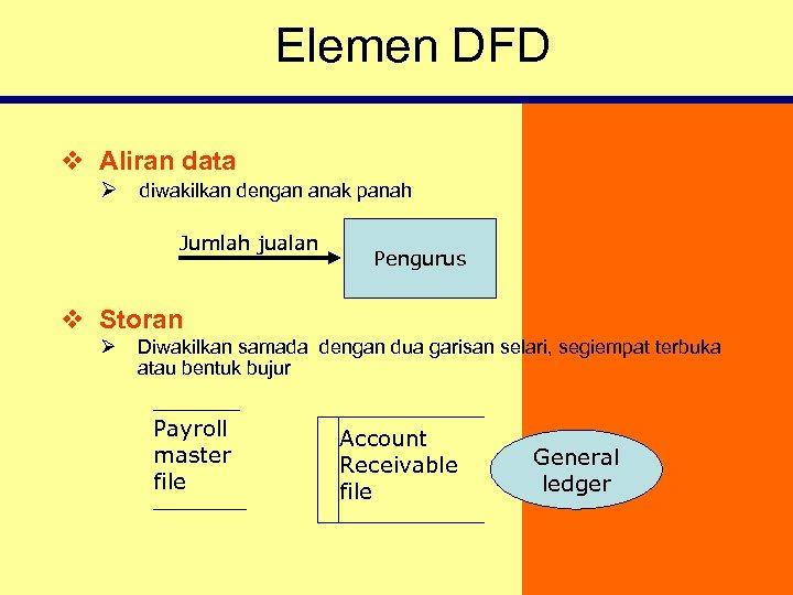 Elemen DFD v Aliran data Ø diwakilkan dengan anak panah Jumlah jualan Pengurus v