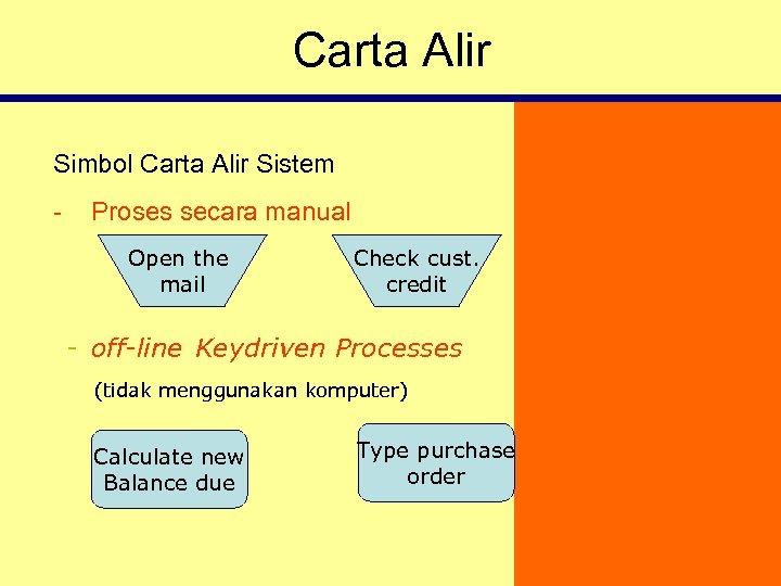 Carta Alir Simbol Carta Alir Sistem - Proses secara manual Open the mail Check