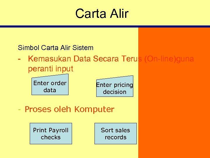 Carta Alir Simbol Carta Alir Sistem - Kemasukan Data Secara Terus (On-line)guna peranti input