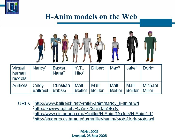 H-Anim models on the Web Virtual human models Nancy 1 Baxter, Nana 2 Authors