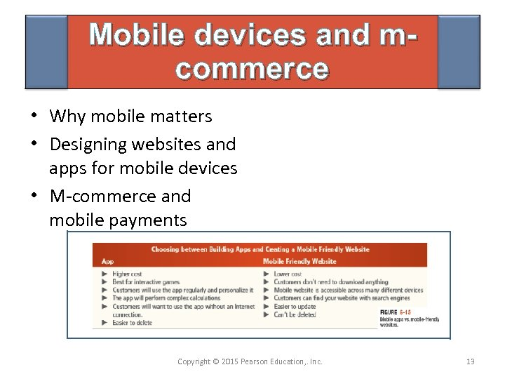 Mobile devices and mcommerce • Why mobile matters • Designing websites and apps for