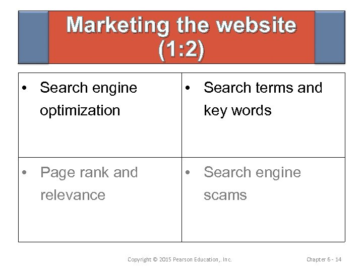 Marketing the website (1: 2) • Search engine optimization • Search terms and key