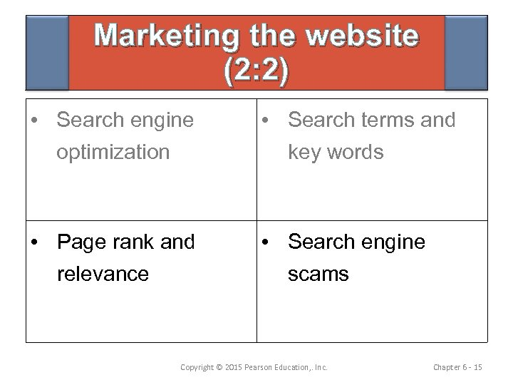 Marketing the website (2: 2) • Search engine optimization • Search terms and key