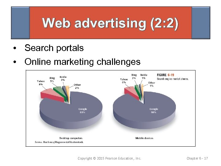 Web advertising (2: 2) • Search portals • Online marketing challenges Copyright © 2015