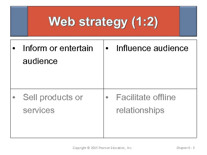 Web strategy (1: 2) • Inform or entertain audience • Influence audience • Sell