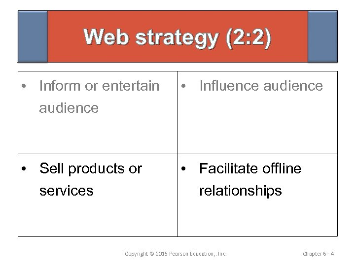 Web strategy (2: 2) • Inform or entertain audience • Influence audience • Sell