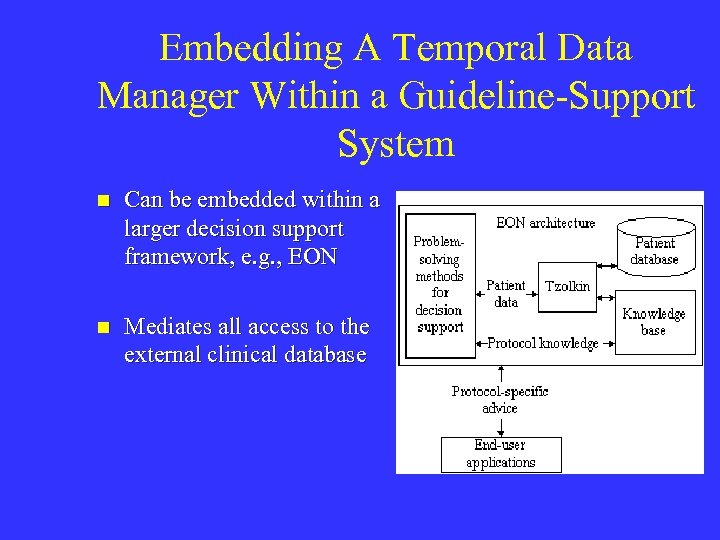 Embedding A Temporal Data Manager Within a Guideline-Support System n Can be embedded within