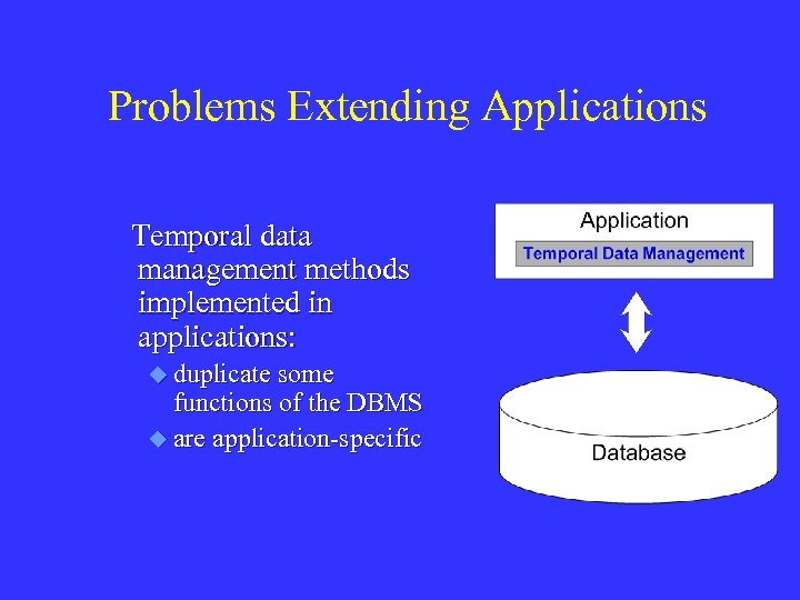 Problems Extending Applications Temporal data management methods implemented in applications: u duplicate some functions