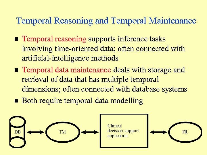 Temporal Reasoning and Temporal Maintenance n n n Temporal reasoning supports inference tasks involving