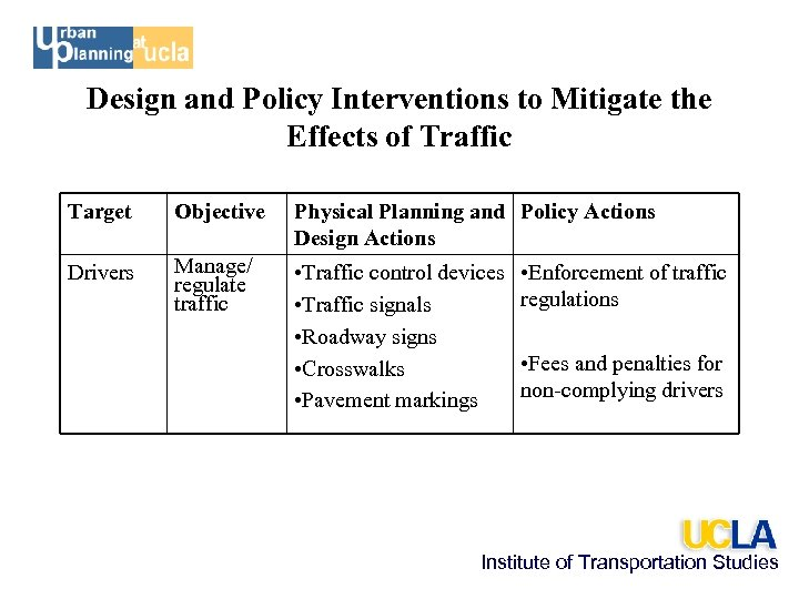 Design and Policy Interventions to Mitigate the Effects of Traffic Target Objective Physical Planning