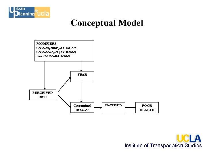 Conceptual Model MODIFIERS Socio-psychological factors Socio-demographic factors Environmental factors FEAR PERCEIVED RISK Constrained Behavior