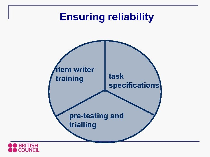 Ensuring reliability item writer training task specifications pre-testing and trialling