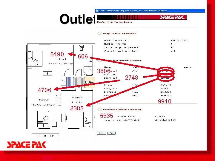 Outlet Location 5190 606 3806 ESP-3642 2748 4706 9910 2385 5935