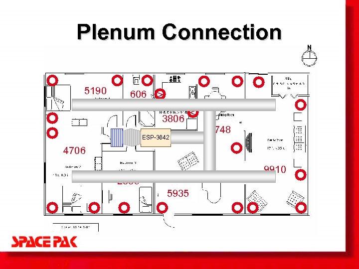 Plenum Connection 5190 606 > 3806 ESP-3642 < 2748 4706 9910 2385 5935