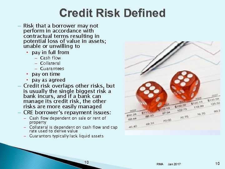 Credit Risk Defined – Risk that a borrower may not perform in accordance with